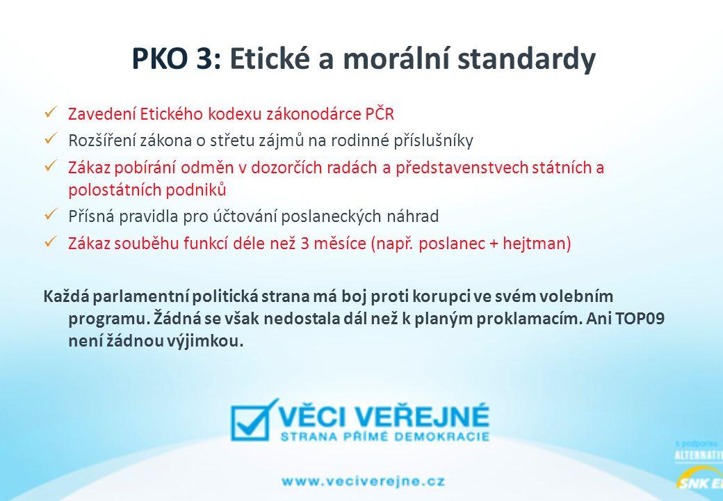 PKO 3: Etické a morální standardy Zavedení Etického kodexu zákonodárce PČR Rozšíření zákona o střetu zájmů na rodinné příslušníky Zákaz pobírání odměn