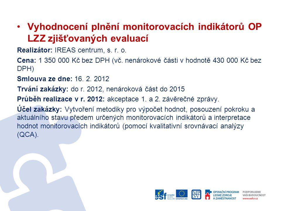Vyhodnocení plnění monitorovacích indikátorů OP LZZ zjišťovaných evaluací Realizátor: IREAS centrum, s. r. o. Cena: 1 350 000 Kč bez DPH (vč. nenároko
