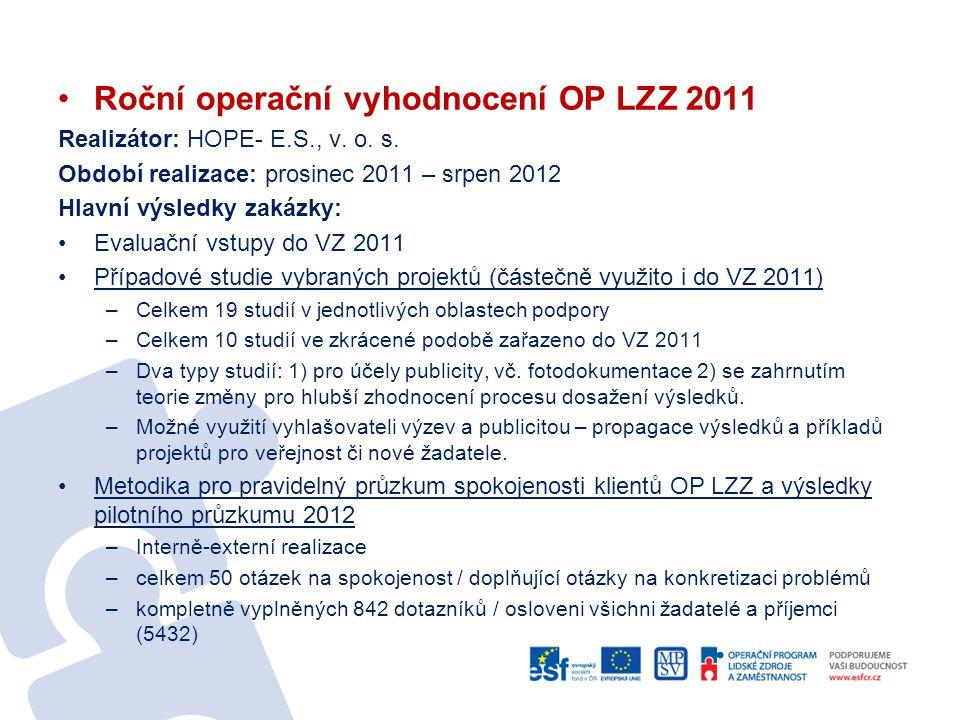 Roční operační vyhodnocení OP LZZ 2011 Realizátor: HOPE- E.S., v. o. s. Období realizace: prosinec 2011 – srpen 2012 Hlavní výsledky zakázky: Evaluačn
