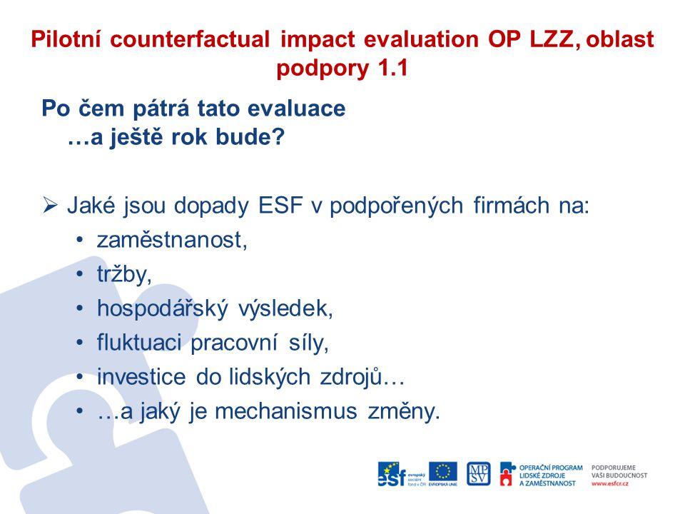 Pilotní counterfactual impact evaluation OP LZZ, oblast podpory 1.1 Po čem pátrá tato evaluace …a ještě rok bude?  Jaké jsou dopady ESF v podpořených