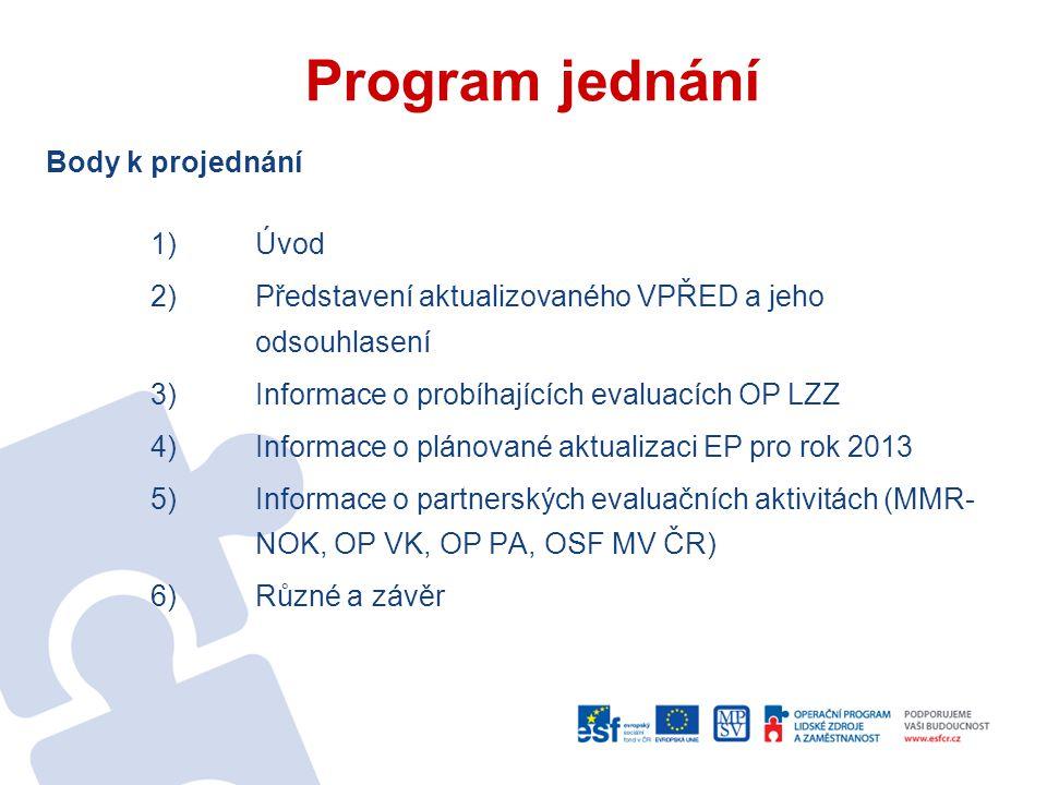 Body k projednání 1)Úvod 2)Představení aktualizovaného VPŘED a jeho odsouhlasení 3)Informace o probíhajících evaluacích OP LZZ 4)Informace o plánované