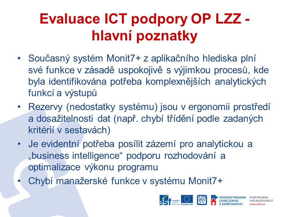 Evaluace ICT podpory OP LZZ - hlavní poznatky Současný systém Monit7+ z aplikačního hlediska plní své funkce v zásadě uspokojivě s výjimkou procesů, k