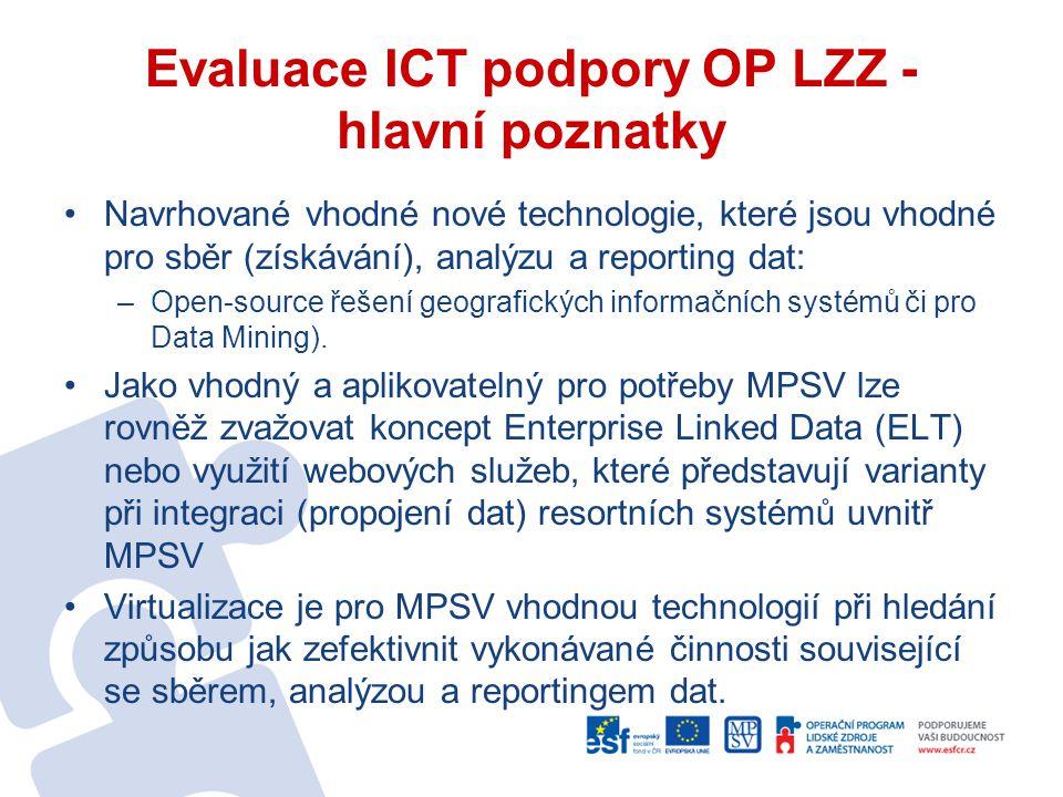 Evaluace ICT podpory OP LZZ - hlavní poznatky Navrhované vhodné nové technologie, které jsou vhodné pro sběr (získávání), analýzu a reporting dat: –Op