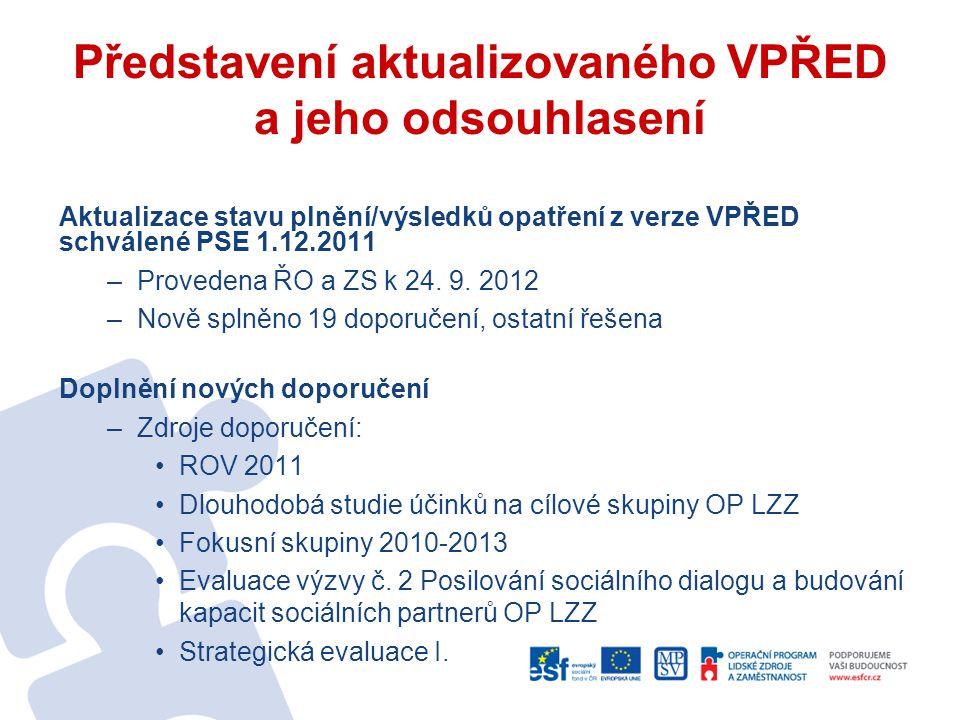 Představení aktualizovaného VPŘED a jeho odsouhlasení Aktualizace stavu plnění/výsledků opatření z verze VPŘED schválené PSE 1.12.2011 –Provedena ŘO a