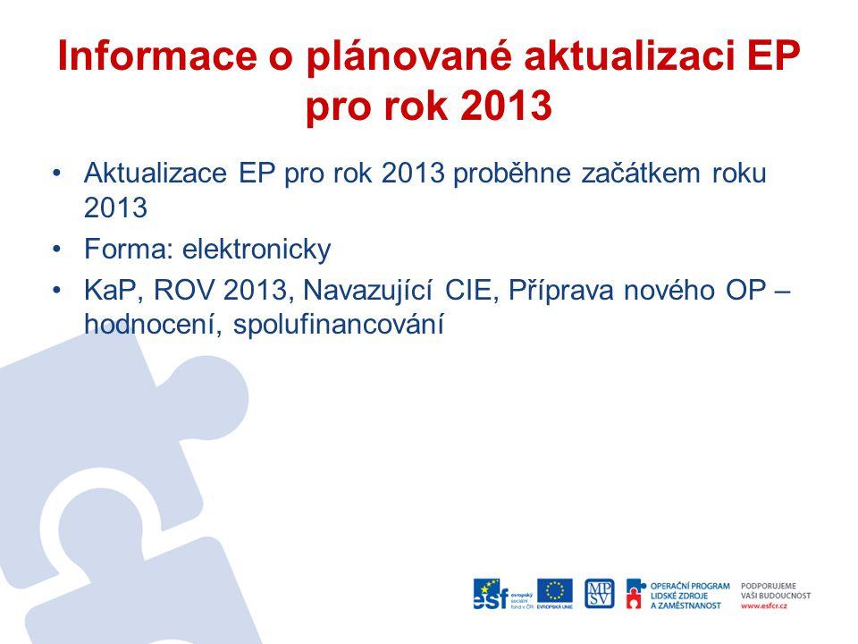 Informace o plánované aktualizaci EP pro rok 2013 Aktualizace EP pro rok 2013 proběhne začátkem roku 2013 Forma: elektronicky KaP, ROV 2013, Navazujíc