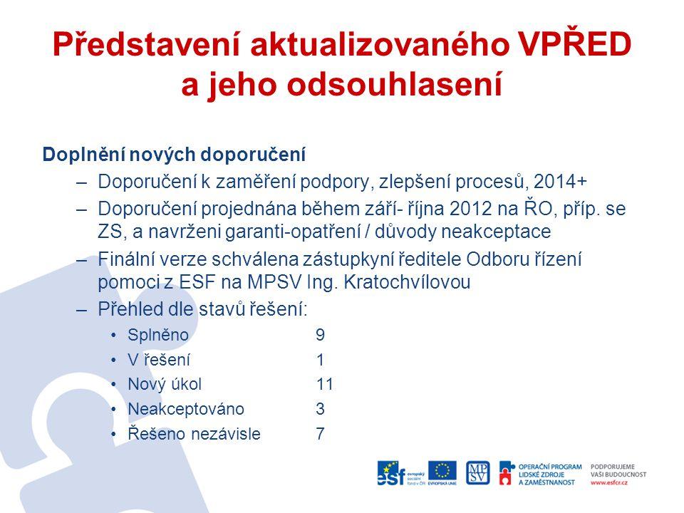 Představení aktualizovaného VPŘED a jeho odsouhlasení Doplnění nových doporučení –Doporučení k zaměření podpory, zlepšení procesů, 2014+ –Doporučení p