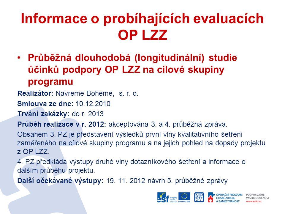 Informace o probíhajících evaluacích OP LZZ Průběžná dlouhodobá (longitudinální) studie účinků podpory OP LZZ na cílové skupiny programu Realizátor: N