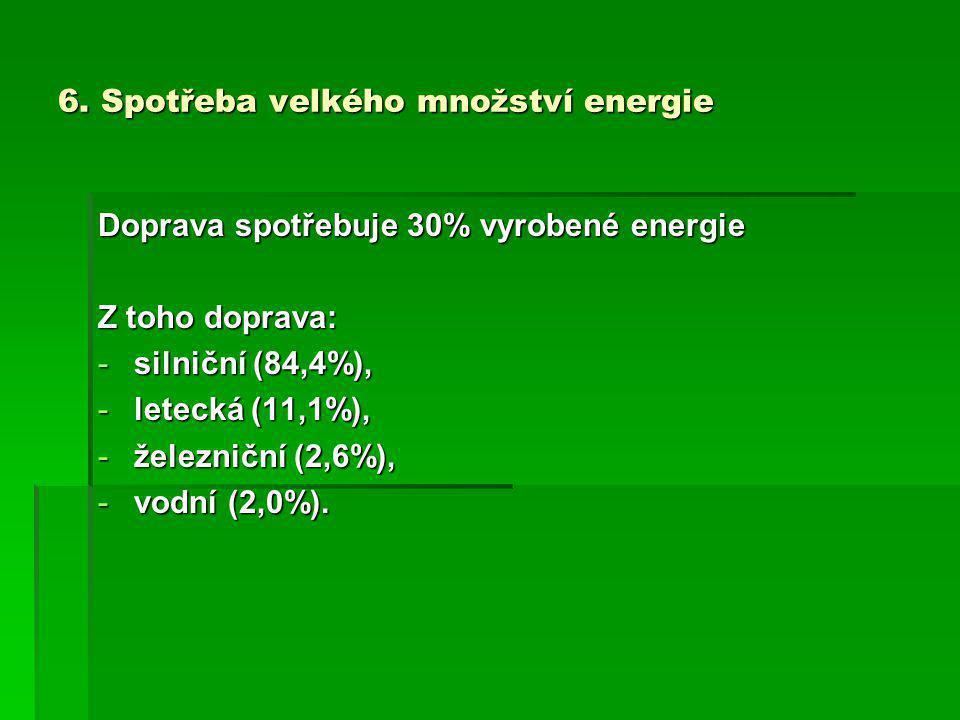 6. Spotřeba velkého množství energie Doprava spotřebuje 30% vyrobené energie Z toho doprava: -silniční (84,4%), -letecká (11,1%), -železniční (2,6%),