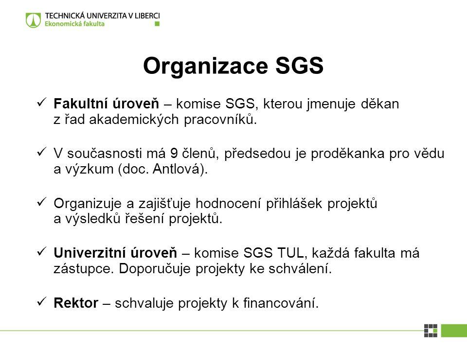 Zpracování projektu SGS V rámci SGS lze podat přihlášku projektu vědecko-výzkumného charakteru nebo přihlášku projektu na organizaci studentské vědecké konference (organizuje centrálně fakulta).