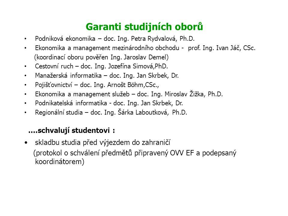 Podniková ekonomika – doc. Ing. Petra Rydvalová, Ph.D.
