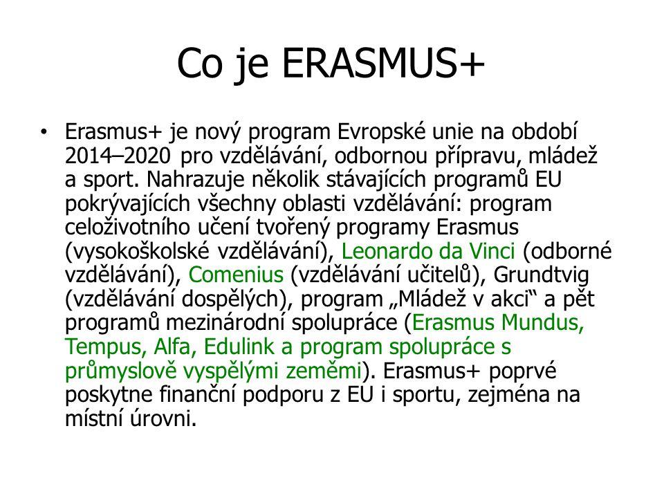 Co je ERASMUS+ Erasmus+ je nový program Evropské unie na období 2014–2020 pro vzdělávání, odbornou přípravu, mládež a sport.