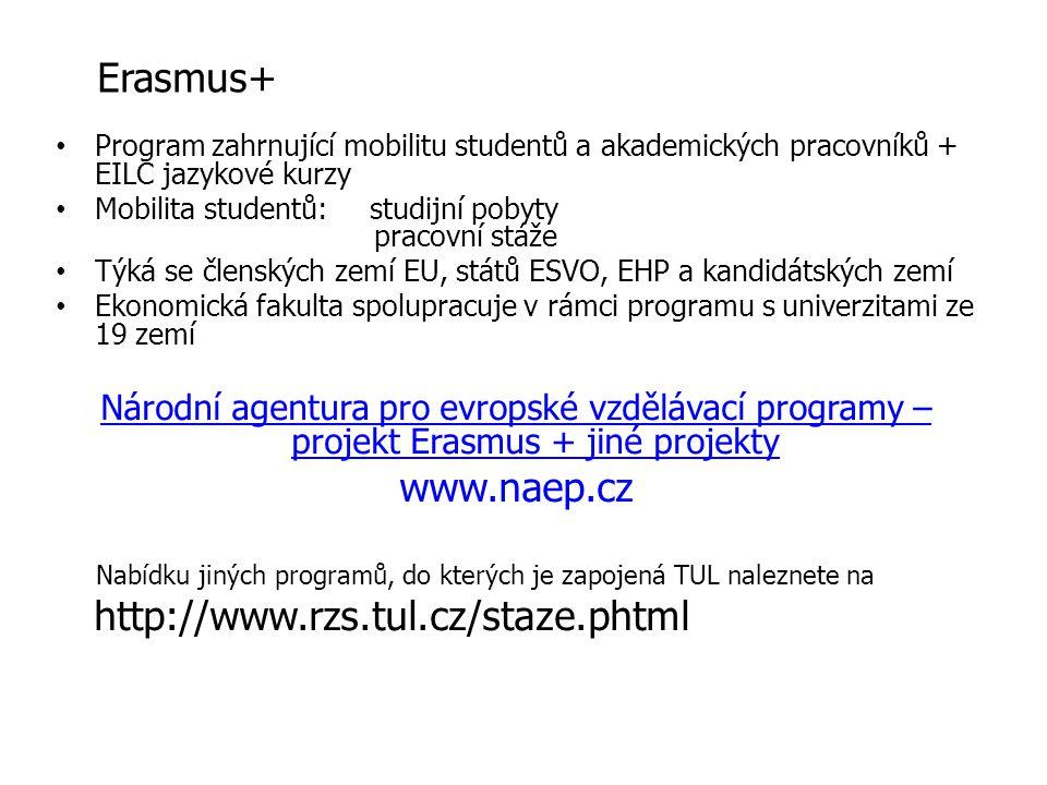 Program zahrnující mobilitu studentů a akademických pracovníků + EILC jazykové kurzy Mobilita studentů: studijní pobyty pracovní stáže Týká se členských zemí EU, států ESVO, EHP a kandidátských zemí Ekonomická fakulta spolupracuje v rámci programu s univerzitami ze 19 zemí Národní agentura pro evropské vzdělávací programy – projekt ErasmusNárodní agentura pro evropské vzdělávací programy – projekt Erasmus + jiné projekty www.naep.cz Nabídku jiných programů, do kterých je zapojená TUL naleznete na http://www.rzs.tul.cz/staze.phtml Erasmus+