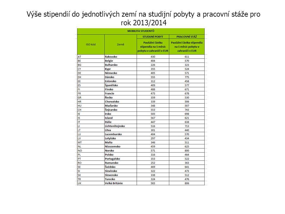 Výše stipendií do jednotlivých zemí na studijní pobyty a pracovní stáže pro rok 2013/2014