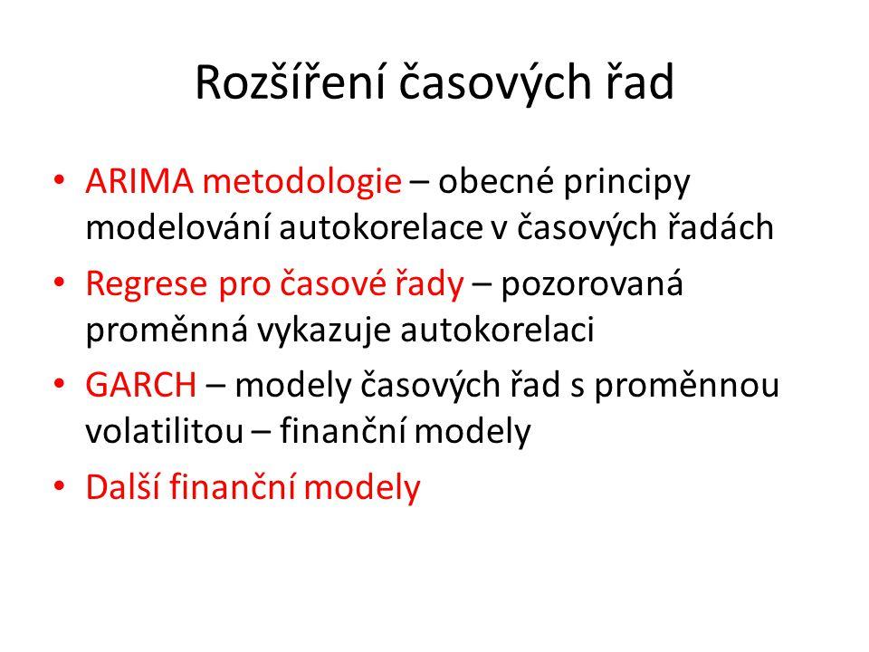 Rozšíření časových řad ARIMA metodologie – obecné principy modelování autokorelace v časových řadách Regrese pro časové řady – pozorovaná proměnná vykazuje autokorelaci GARCH – modely časových řad s proměnnou volatilitou – finanční modely Další finanční modely