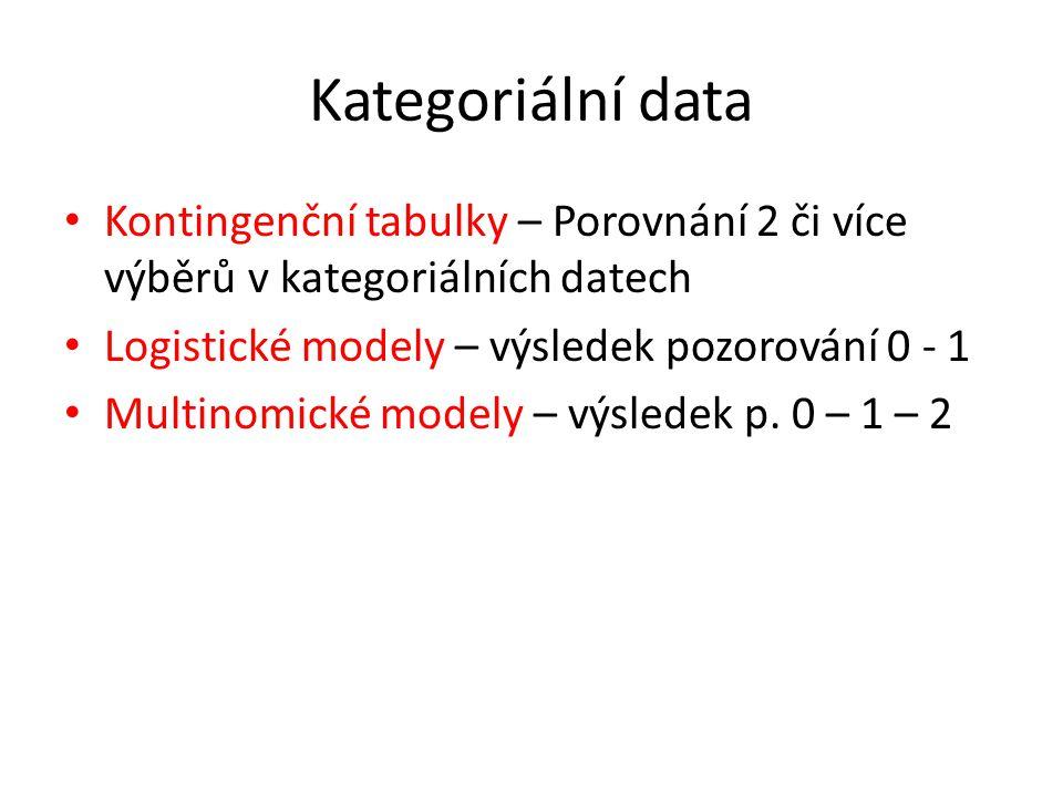 Kategoriální data Kontingenční tabulky – Porovnání 2 či více výběrů v kategoriálních datech Logistické modely – výsledek pozorování 0 - 1 Multinomické modely – výsledek p.