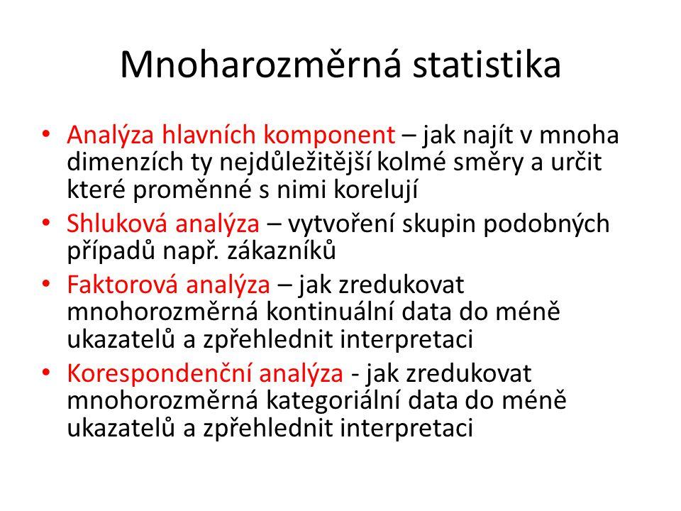 Mnoharozměrná statistika Analýza hlavních komponent – jak najít v mnoha dimenzích ty nejdůležitější kolmé směry a určit které proměnné s nimi korelují Shluková analýza – vytvoření skupin podobných případů např.