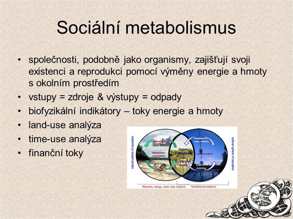 Sociální metabolismus společnosti, podobně jako organismy, zajišťují svoji existenci a reprodukci pomocí výměny energie a hmoty s okolním prostředím vstupy = zdroje & výstupy = odpady biofyzikální indikátory – toky energie a hmoty land-use analýza time-use analýza finanční toky