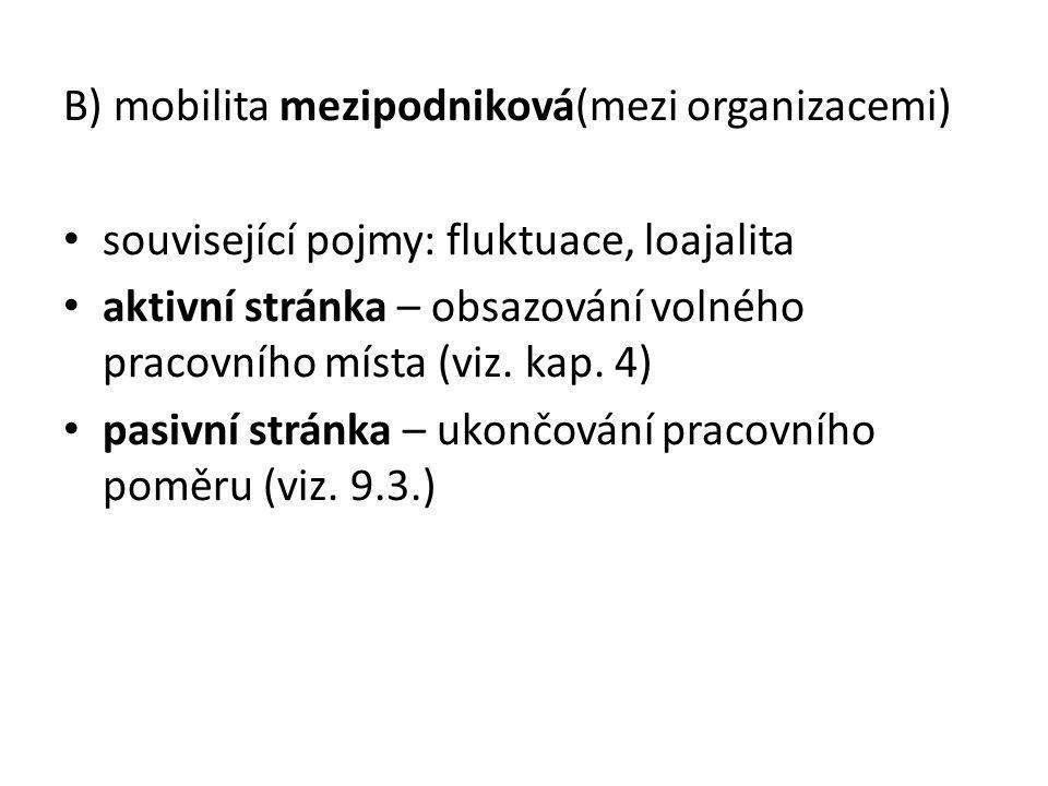 B) mobilita mezipodniková(mezi organizacemi) související pojmy: fluktuace, loajalita aktivní stránka – obsazování volného pracovního místa (viz. kap.