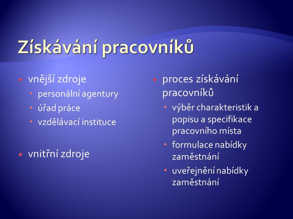  vnější zdroje  personální agentury  úřad práce  vzdělávací instituce  vnitřní zdroje  proces získávání pracovníků  výběr charakteristik a popi