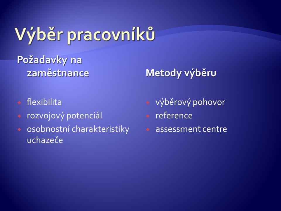 Požadavky na zaměstnance Metody výběru  flexibilita  rozvojový potenciál  osobnostní charakteristiky uchazeče  výběrový pohovor  reference  asse