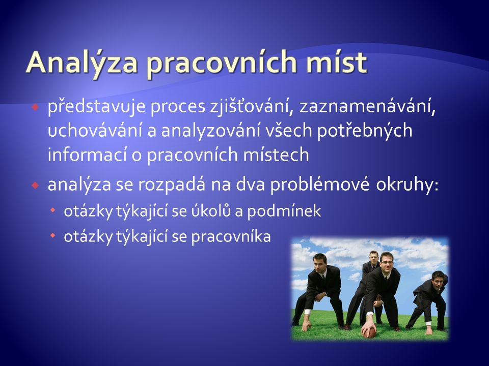 Obligatorní/závaznéFakultativní/nezávazné  Mzda je vyplácena v příštím kalendářním měsíci od výkonu  Zaměstnavatel si sám volí termín a způsob vyplacení  Výplata se vyplácí v české měně  Část odměny může být po dohodě se zaměstnancem v naturáliích  Mzdu lze vyplatit pouze zaměstnanci nebo jim zmocněné osobě  Zaměstnavatel může srazit ze mzdy určité položky (uhrazenou zálohu, zaplacené povinné pojistné zdravotního pojištění, cestovné, dovolenou, atd.)  Zákaz diskriminace při odměňování  Jednoduchost a srozumitelnost systému odměňování  Spravedlivost a schopnost motivovat  Systém odměňování má být přístupný zaměstnancům