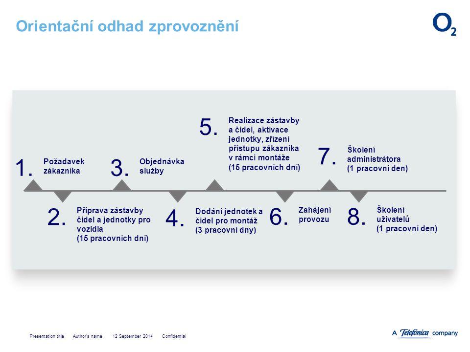 Presentation title Author s name 12 September 2014 Confidential Orientační odhad zprovoznění 1.