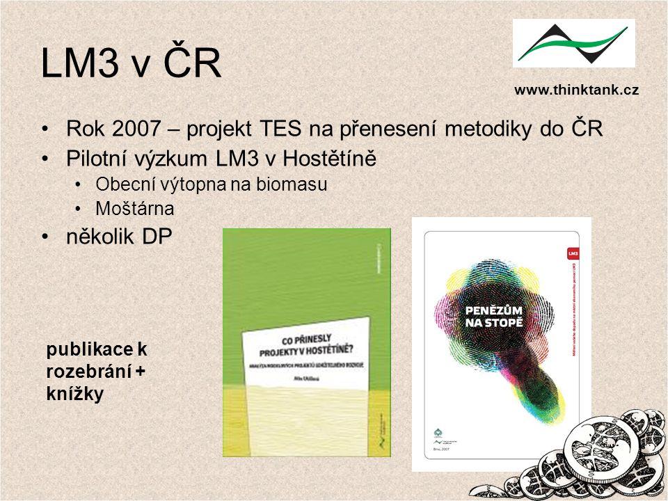 www.thinktank.cz LM3 v ČR Rok 2007 – projekt TES na přenesení metodiky do ČR Pilotní výzkum LM3 v Hostětíně Obecní výtopna na biomasu Moštárna několik