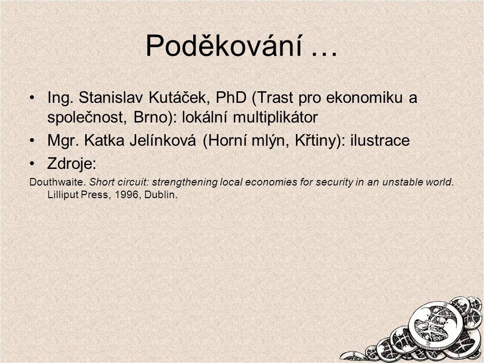 Poděkování … Ing. Stanislav Kutáček, PhD (Trast pro ekonomiku a společnost, Brno): lokální multiplikátor Mgr. Katka Jelínková (Horní mlýn, Křtiny): il