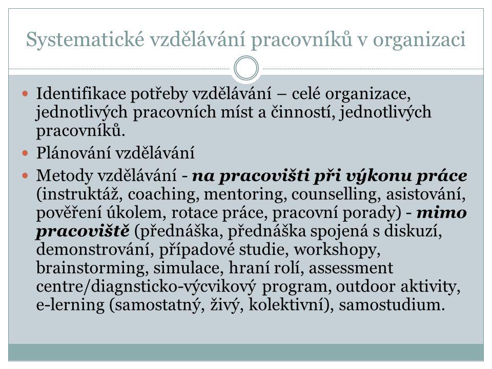 Systematické vzdělávání pracovníků v organizaci Identifikace potřeby vzdělávání – celé organizace, jednotlivých pracovních míst a činností, jednotlivý