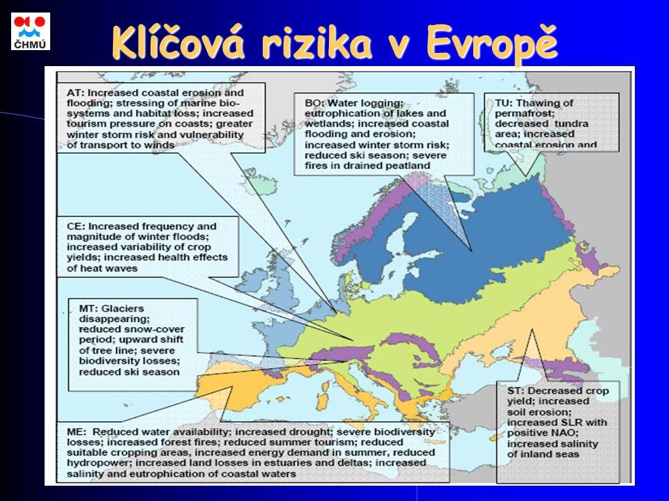 Klíčová rizika v Evropě