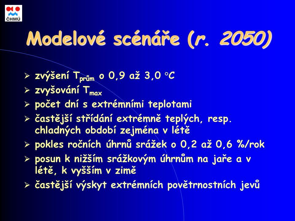 Modelové scénáře (r.