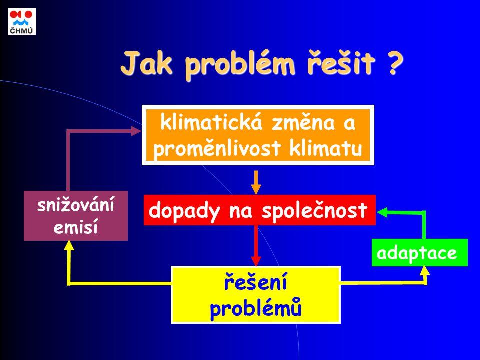 Jak problém řešit .