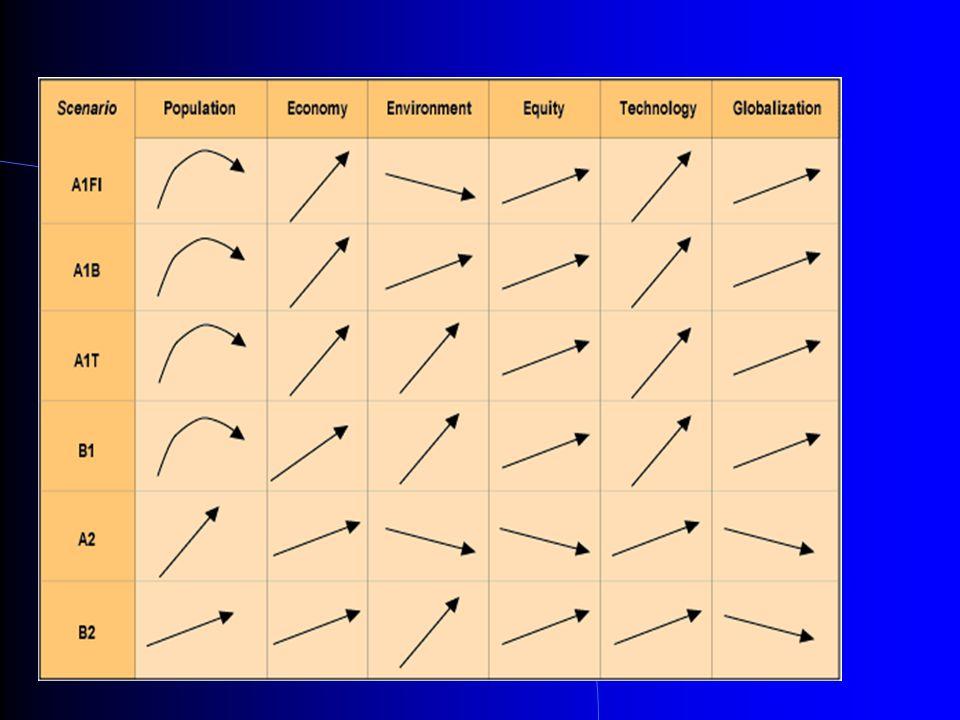 Emise 1990 – 2004 a projekce do r.