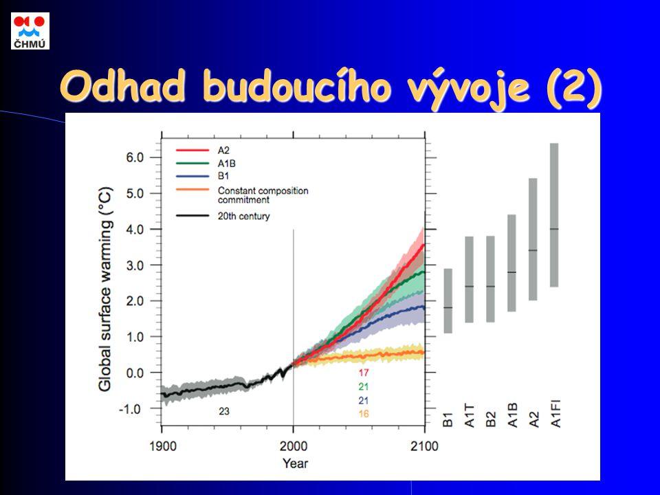Odhad budoucího vývoje (3)  snižování výšky i rozsahu sněhové pokrývky  tání permafrostu  ubývání pevninských, arktických a částečně i antarktických ledovců  extrémně vysoké teploty  silné a přívalové srážky  pokles výskytu tropických cyklón (vyšší intensita)  změny srážkového režimu (vyšší zeměpisné šířky nárůst, subtropické oblasti nad pevninami pokles)