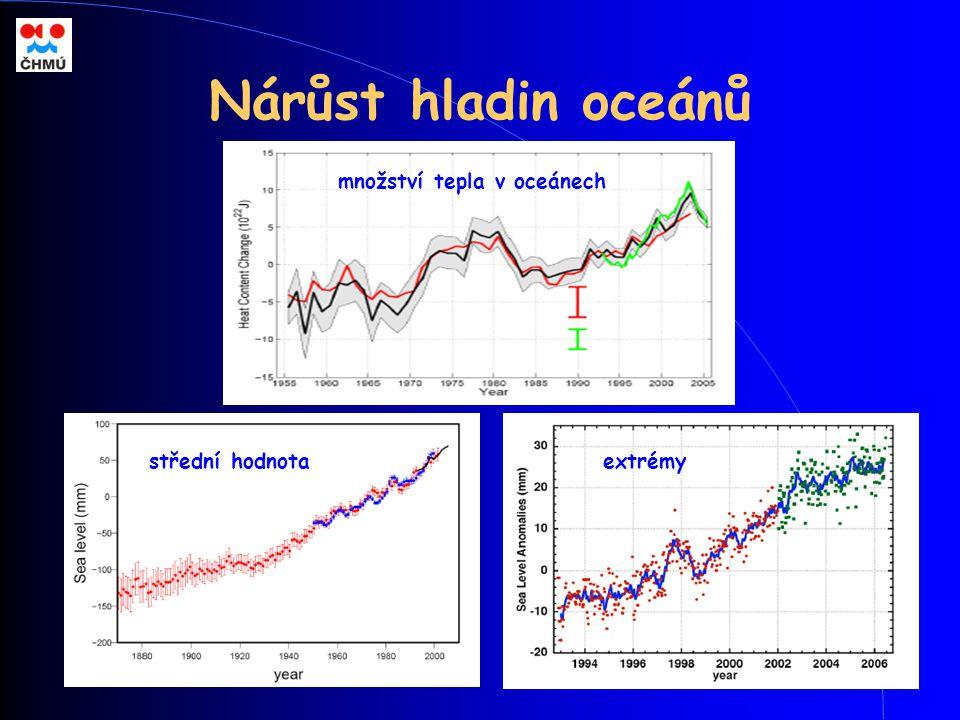 Nárůst hladin oceánů množství tepla v oceánech střední hodnotaextrémy