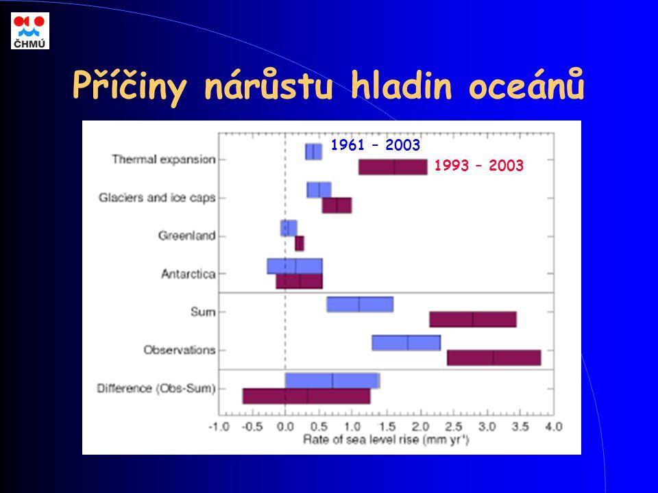 Příčiny nárůstu hladin oceánů 1961 – 2003 1993 – 2003