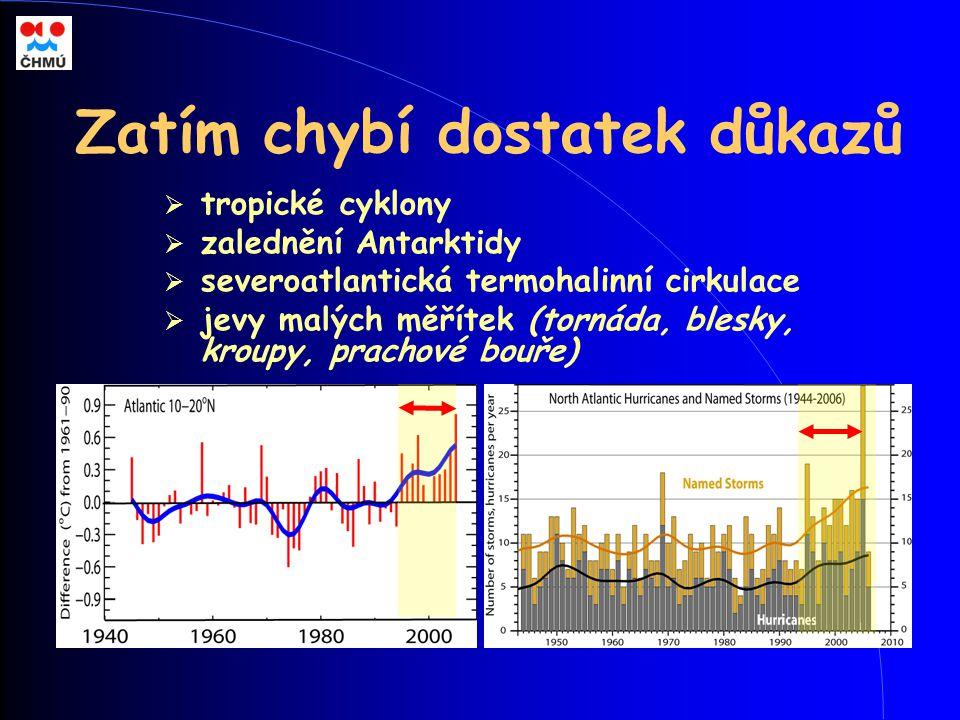 Zatím chybí dostatek důkazů  tropické cyklony  zalednění Antarktidy  severoatlantická termohalinní cirkulace  jevy malých měřítek (tornáda, blesky