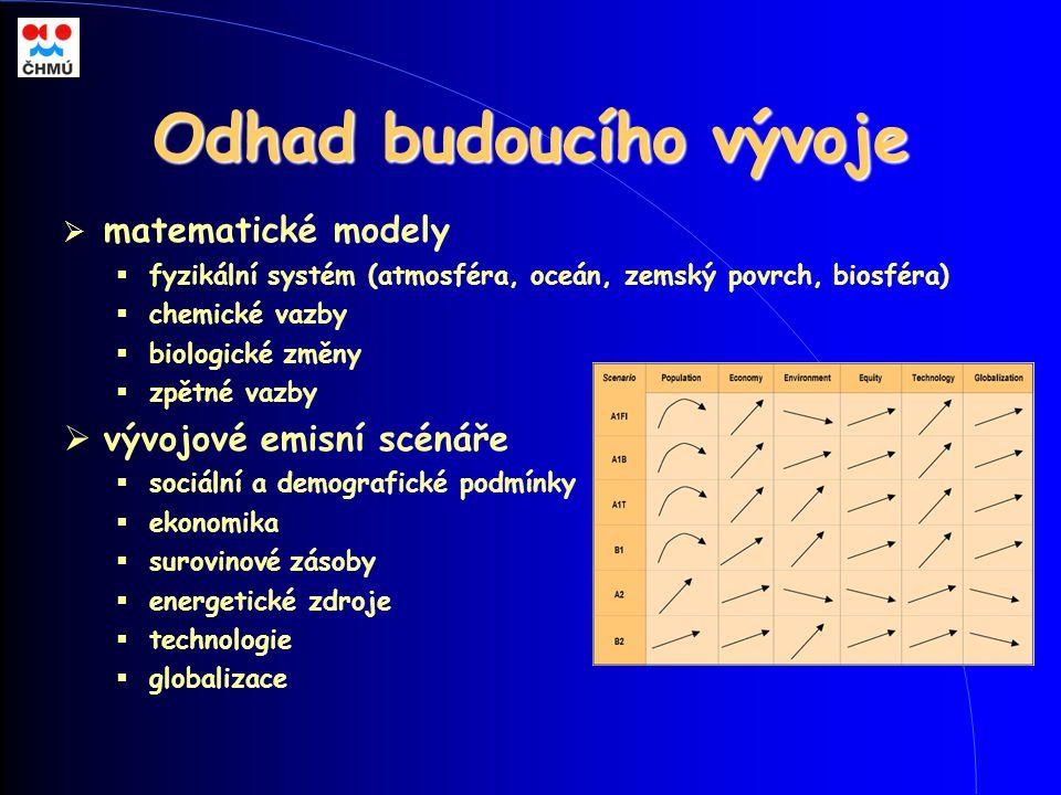 Odhad budoucího vývoje  matematické modely  fyzikální systém (atmosféra, oceán, zemský povrch, biosféra)  chemické vazby  biologické změny  zpětn