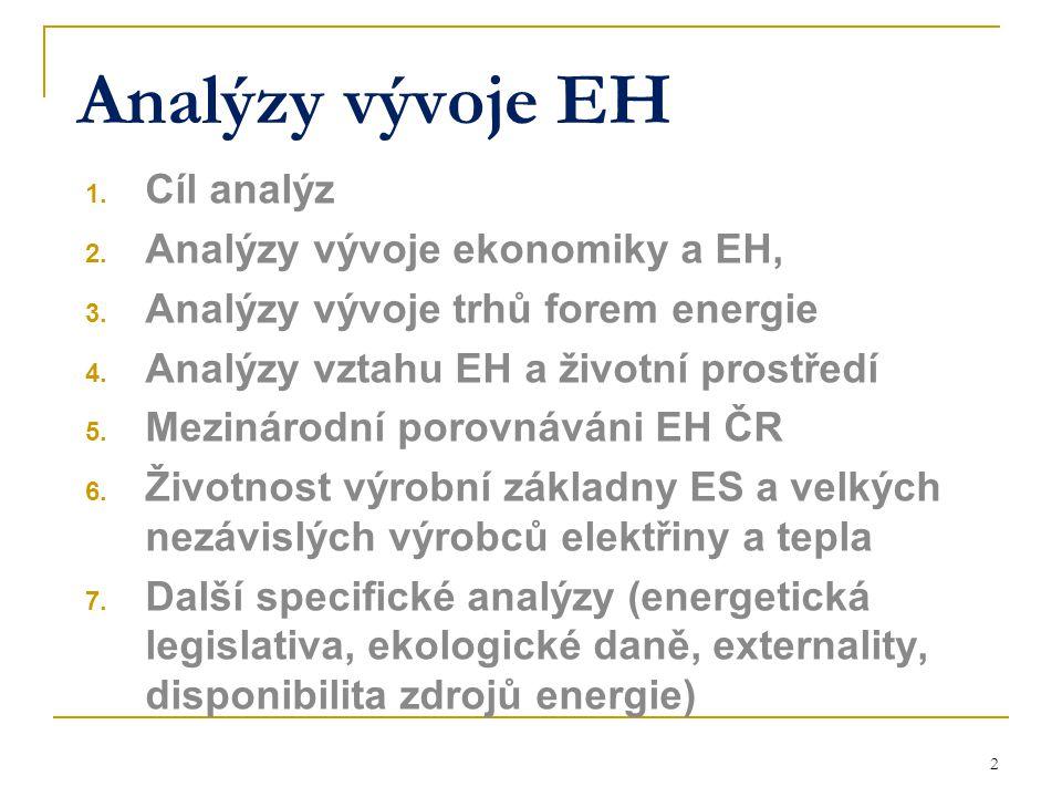 2 Analýzy vývoje EH 1. Cíl analýz 2. Analýzy vývoje ekonomiky a EH, 3. Analýzy vývoje trhů forem energie 4. Analýzy vztahu EH a životní prostředí 5. M