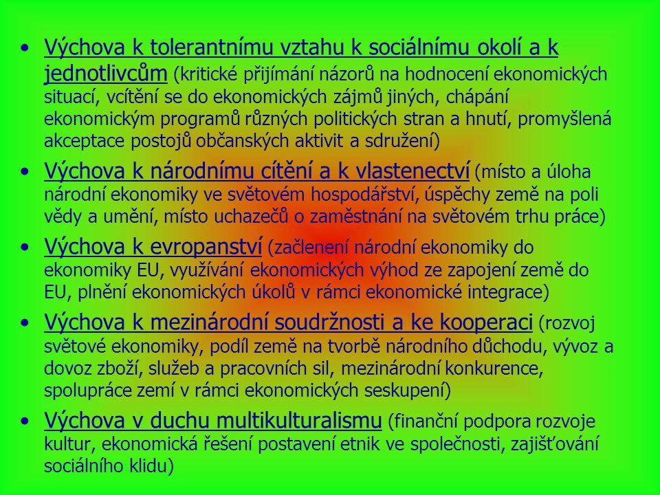Rozhodnost (přijetí opatření k zamezení ekonomických ztrát při živelní pohromě, odstranění havarijního stavu skladu materiálu) Podnikavost (využití nedostatku na trhu zboží – zelenina – zaměření na výkup přebytků na venkově a jejich nabídka prodejnám maloobchodu) Samostatnost (v práci jednotlivých mzdových účetních v rámci účtárny firmy) Iniciativnost (vyhledávání potenciálních dodavatelů materiálu, navrhování změn organizace zásobovacího útvaru podniku) Přesnost (v bezchybném vedení účetnictví, při manipulaci s penězi) Svědomitost (v práci na bankovních přepážkách, uskladňování rychle se kazícího zboží a manipulace s ním ve skladech a v regálech prodejny) Objektivní kritičnost (předkládání připomínek k plnění pracovních úkolů spolupracovníků a vedoucích pracovišť) 5) Rozvoj vybraných kvalit osobnosti žáka při výuce ekononomických předmětů