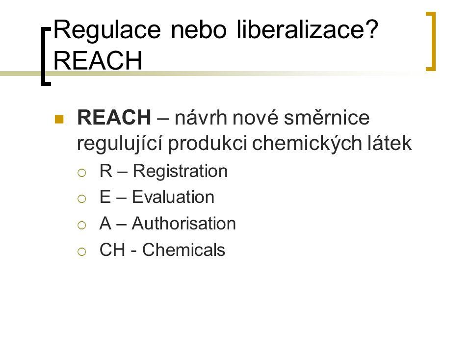 Regulace nebo liberalizace.