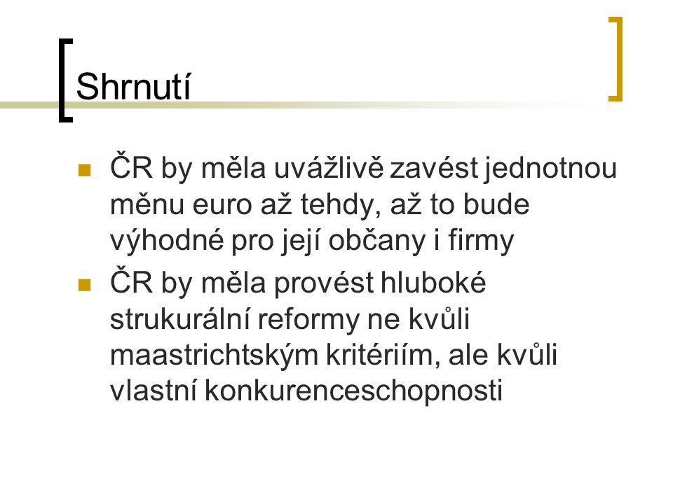 Shrnutí ČR by měla uvážlivě zavést jednotnou měnu euro až tehdy, až to bude výhodné pro její občany i firmy ČR by měla provést hluboké strukurální reformy ne kvůli maastrichtským kritériím, ale kvůli vlastní konkurenceschopnosti