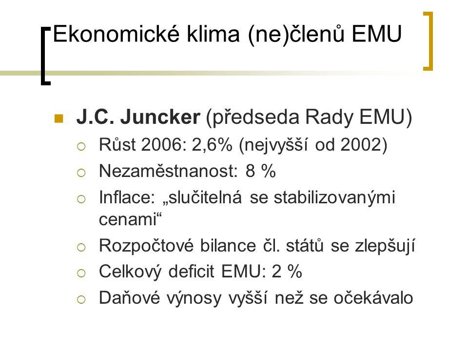 Ekonomické klima (ne)členů EMU J.C.