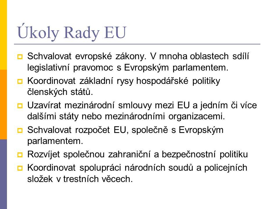 Úkoly Rady EU  Schvalovat evropské zákony. V mnoha oblastech sdílí legislativní pravomoc s Evropským parlamentem.  Koordinovat základní rysy hospodá