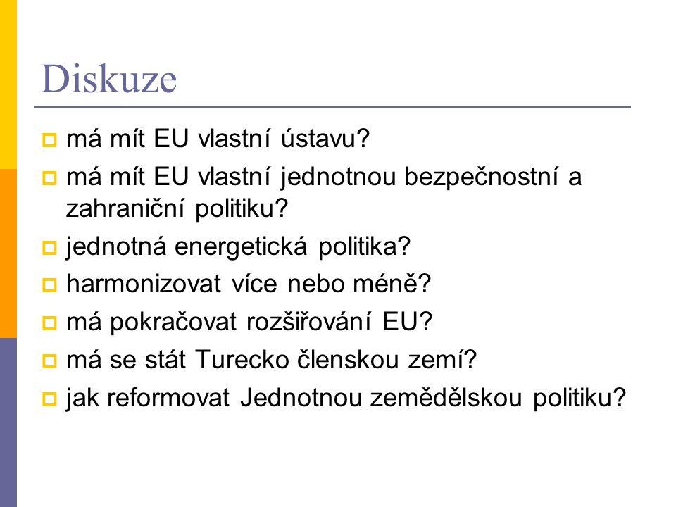 Diskuze  má mít EU vlastní ústavu?  má mít EU vlastní jednotnou bezpečnostní a zahraniční politiku?  jednotná energetická politika?  harmonizovat