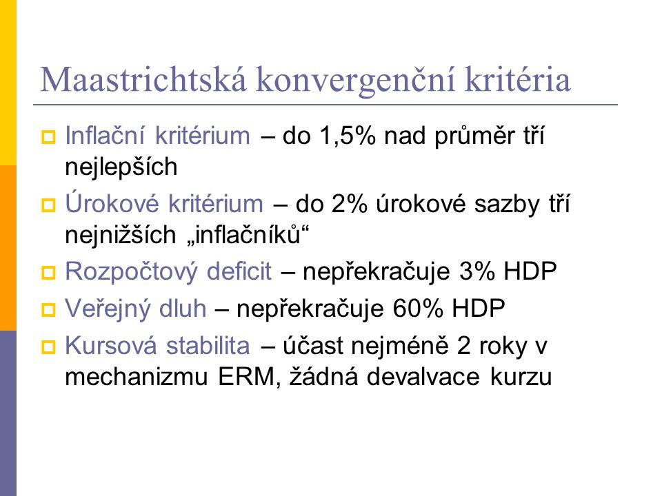 Maastrichtská konvergenční kritéria  Inflační kritérium – do 1,5% nad průměr tří nejlepších  Úrokové kritérium – do 2% úrokové sazby tří nejnižších