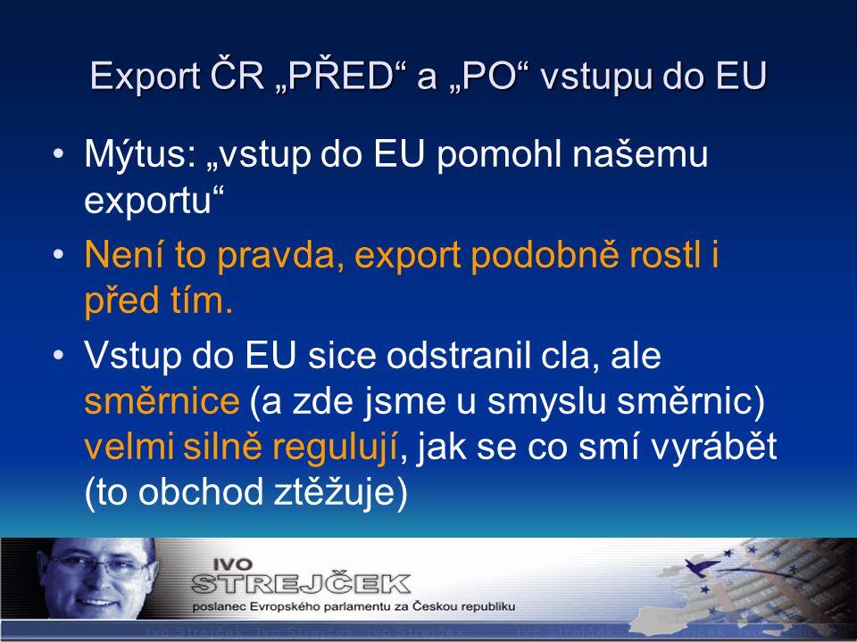 """Export ČR """"PŘED a """"PO vstupu do EU Mýtus: """"vstup do EU pomohl našemu exportu Není to pravda, export podobně rostl i před tím."""