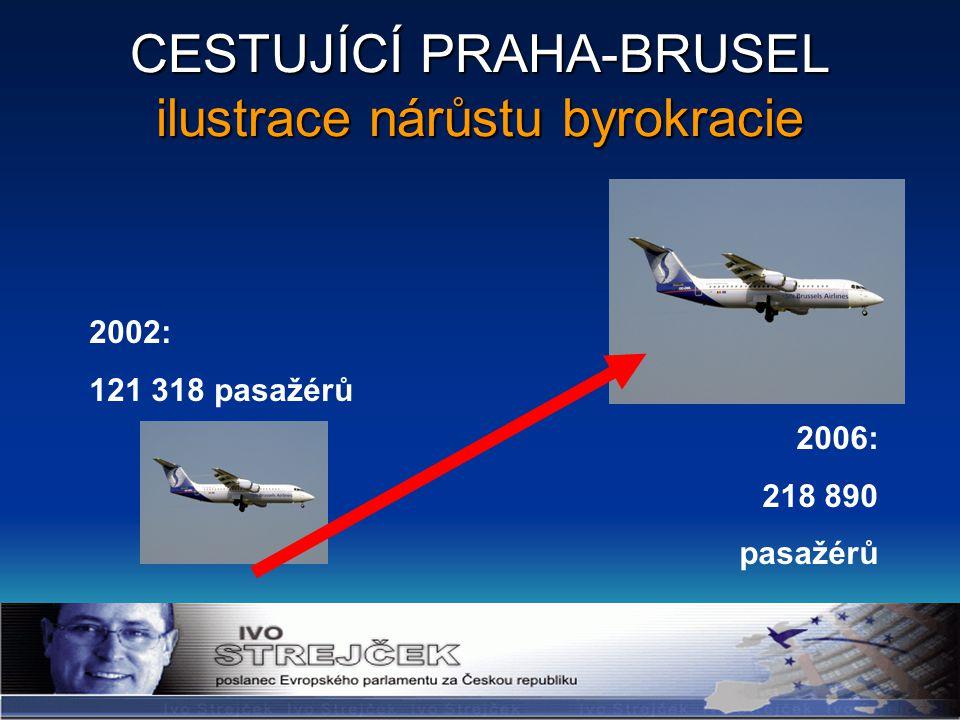 CESTUJÍCÍ PRAHA-BRUSEL ilustrace nárůstu byrokracie 2002: 121 318 pasažérů 2006: 218 890 pasažérů