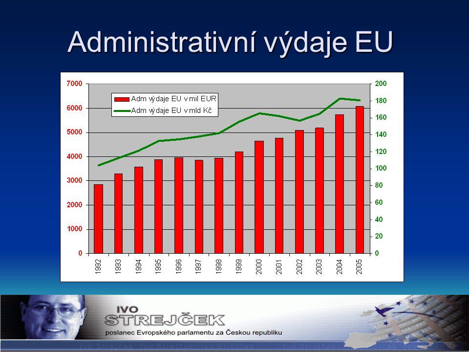 Nárůst evropské legislativy oficiální odhady: acquis communautaire 80.000 stran textu think tank Open Europe (leden 2007) –od roku 1957 přijaly evropské instituce legislativu v rozsahu 666 879 stran –z toho 26 % norem je doposud platných (170 000 stran) –z toho 100 000 stran bylo přijato v posledních deseti letech