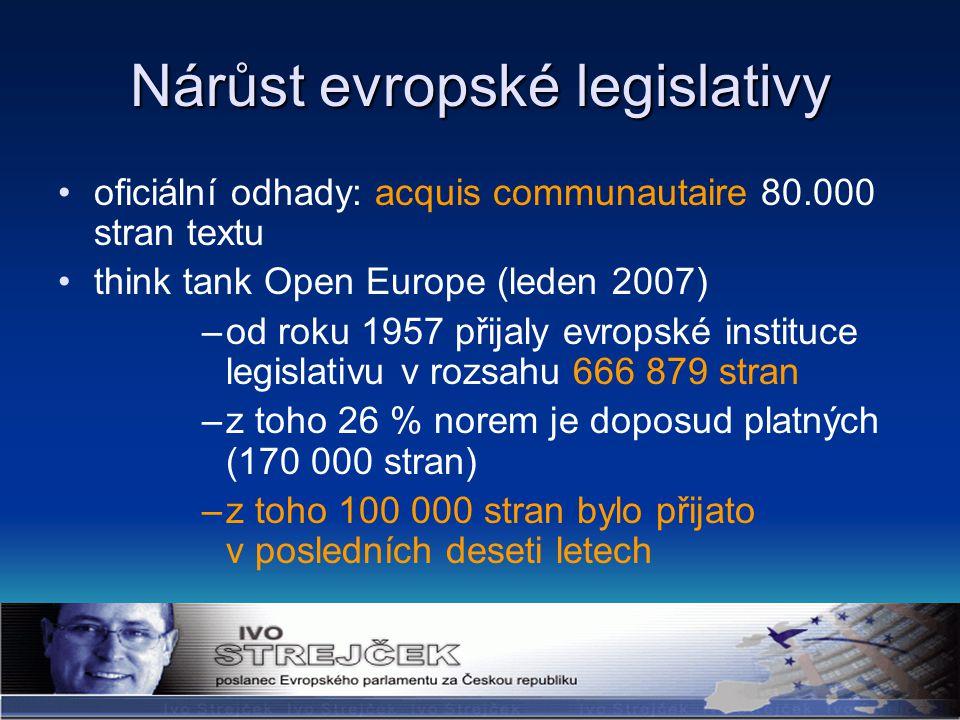 Nárůst evropské legislativy